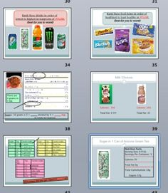 Fat and Sugar Nutrition Lab: An Experiment You Set Up in Your Classroom to Show Healthy Eating. Cost-7.00