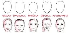 Knowing your face shape before getting your hair cut is important as certain styles will frame and flatter your face best. Finding the right hairstyles for you depends on the shape of your face. To help you find the perfect cut and style for your. Oval Face Shapes, Oval Faces, Square Faces, Head Shapes, Pony Hairstyles, Face Shape Hairstyles, Makeup Contouring, Contouring And Highlighting, Tousled Bob