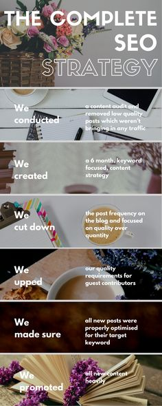 Amazing Blog SEO strategy with description you cajn use for any kind of business. It has 7 easy steps.