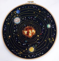http://sosuperawesome.com/post/171363833680/solar-system-and-planets-embroidery-by-ophelie