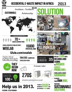 Occidental e-waste impact in Africa -2013
