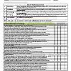 This report card fits on one 81/2 x 11 page and is fully aligned with the Common Core Standards.  ELA and Mathematics sections are directly from the Common Core. There are shorter, more generic sections for Science, Social Studies and Work Habits.  (Two dollars)