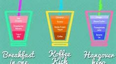 summer treats infographics - Yahoo Canada Image Search Results