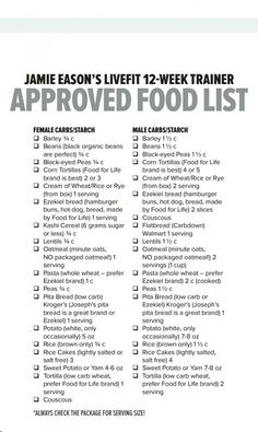 Approved food list carbs - Famous Last Words Fitness Competition Diet, Bikini Competition Prep, Fitness Diet, Figure Competition Diet, Muscle Fitness, Female Fitness, Gain Muscle, Build Muscle, Health Fitness