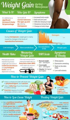 Menopause Infographic: Weight gain specifically a thickening around the waist, is another sign of changing hormones levels during Click our and learn more about weight gain, its causes, and treatment options. Losing Weight Tips, Best Weight Loss, Weight Loss Tips, How To Lose Weight Fast, Dr Oz, Kombucha, Menopause Diet, Post Menopause Symptoms, Vitamins For Menopause