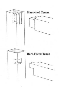 Mortise and tenon joints are some of the oldest woodworking joints.