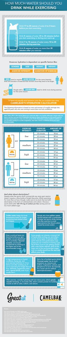 How Much Water Should You Drink While Exercising? -Posted by The Greatist Team on February 5, 2014