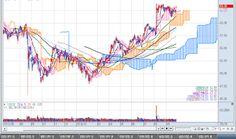 American Stock Market: MERCK & COMPANY INC. (NEW)  (NYSE) BUY !!