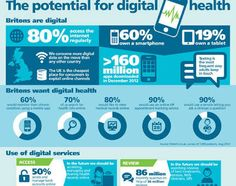 Brits want digital health services concludes new report