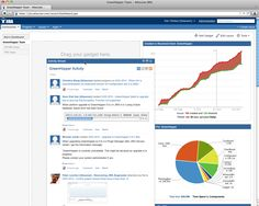 Get started with the Dashboard editor in Atlassian JIRA  Jira atlassian tempo bugs issue tracker report business tech it software technology tips tricks guide --from Liesel Hess