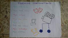 """Canvas con Padlet del Proyecto """"Cortos sobre Música Medieval"""" de @evaprofesora"""