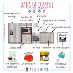 In the kitchen - French vocabulary Basic French Words, French Phrases, How To Speak French, Learn French, Learn English, English English, French Language Lessons, French Language Learning, French Lessons