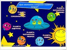 """""""Planetas de palabras"""" es un juego de la institución Craighouse de Chile en el que, en diversas actividades, es necesario identificar grupos consonánticos, nombres comunes y propios, adjetivos y tiempos verbales sencillos. Language Arts, Chile, Apps, Spanish Language, Grammar Lessons, Verb Tenses, Speech And Language, Chili, App"""