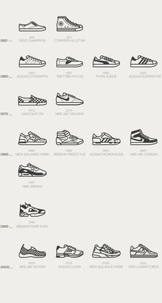 Timeless Sneakers icon set by Naomi Kim, via Behance