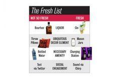 The Fresh List: Conveyor Belts, Gin, Mason Jars, and More