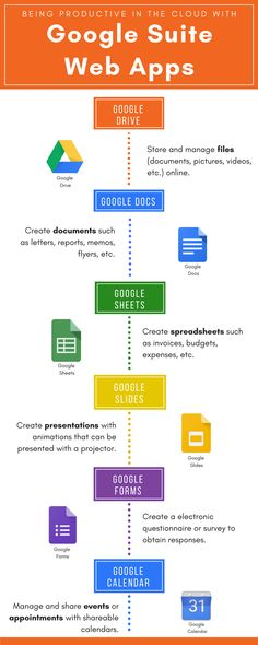 Alfred Miller (alfredbascte) on Pinterest - how to create a budget spreadsheet in google docs