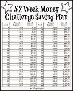 52 Week Saving Plan Money Challenge - Free Printable. New Years Saving Plan. 52 week saving plan. Savings Plan Printable. year long savings plan