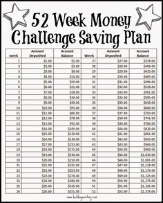 52+Week+Money+Challenge+Saving+Plan+Printable.jpg (1285×1600)