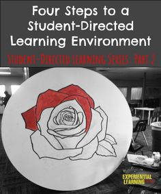 Self-directed learning is a must right now. You don't need to add fancy equipment or revamp the physical environment, you just need to change your role. Check out the must-haves of a self-directed learning environment. Problem Based Learning, Project Based Learning, Learning Environments, Learning Spaces, Learning Tools, Teacher Blogs, Teacher Resources, High School Activities, Effective Learning