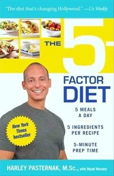 Paleo Diet Recipes. Low fat and low glycemic indexed foods for Weight Loss and Weight Maintenance.