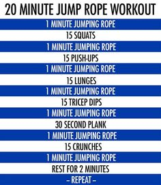 HIIT training can be difficult and exhausting, specifically for novices who are not yet ready to utilize their body's optimum capacity throughout their exercise sessions. Hiit Workouts For Men, At Home Workouts, Toning Workouts, Seance Cardio, Daily Workout Schedule, Workout Routines, Jump Rope Challenge, Squats, Lunges