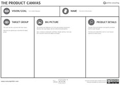 The Product Canvas