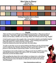 disney skin color/palette of heroes and villains Top Villains, Skin Color Palette, Disney World Outfits, Disney Princes, Color Studies, Secondary Color, Animation Film, Felt Crafts, The Little Mermaid