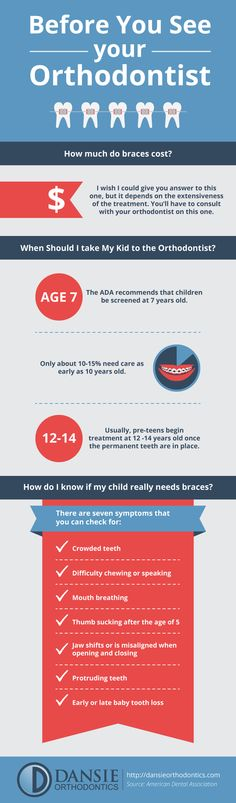 Infographic: braces for teens