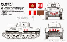Panzerserra Bunker- Military Scale Models in 1/35 scale: Ram cruiser tank Mk II OP - late