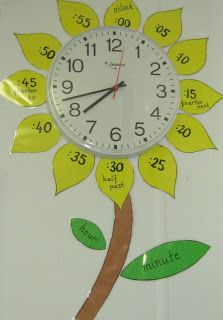 Flower Clock for learning about telling time/reading analog clock [Teaching Maths with Meaning: Maths Displays] Primary Teaching, Teaching Time, Primary Maths, Teaching Tools, Teaching Math, Teaching Clock, Primary Education, Teaching Ideas, Teaching Displays