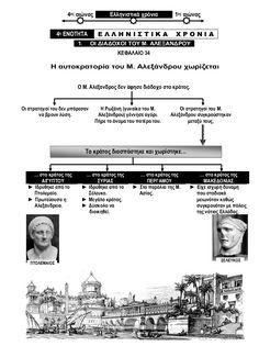 Greek, History, School, Poster, Historia, Greece, Billboard