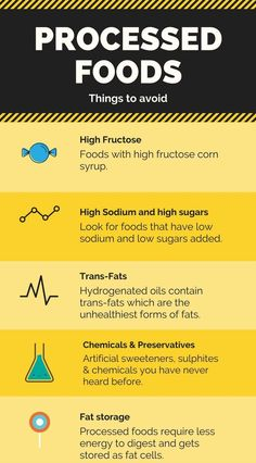 Will processed foods kill you? Processed foods – List of things to avoid. High Fructose, high sodium and high sugars, Trans-fats, chemicals and preservatives, fat storage. Proper Nutrition, Health And Nutrition, Health Foods, Nutrition Education, Health Tips, Sports Nutrition, Nutrition Poster, Muscle Nutrition, Nutrition Classes