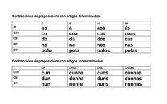 contraccions_esquema.png (898×560)