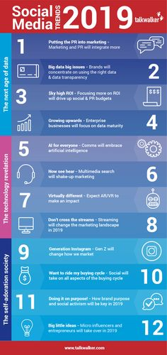 As everyone knows social media is a heart of every business to grow online. But regularly updates happening depends on marketing strength so, here we have mentioned top 12 new social media trends for 2019 with detailed. Social Media Trends, Social Media Analytics, Social Media Site, Social Media Content, Digital Marketing Strategy, Facebook Marketing, Internet Marketing, Social Media Marketing, Online Marketing