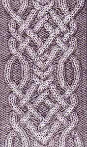 Google Image Result for http://www.needleartsbookshop.com/images/Cable_Knitting_Handbook_3.jpg