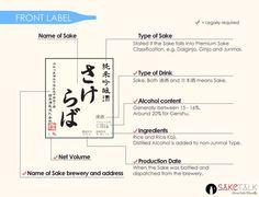 Ultimate Guide to How to Read Sake Labels | SAKETALK