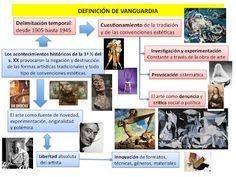 HISTORIA DEL ARTE: ARTE CONTEMPORÁNEO (S. XX)