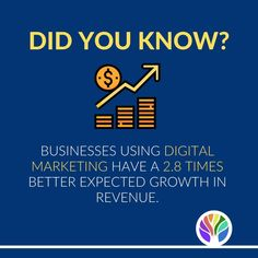 Although these are strange and difficult times for small business owners, It is also a great opportunity to develop an online presence.  #GrowYourBusinessOnline📲  For a consultation, email us at contact@savvytree.in  Follow @savvytree.in  Learn More: Link in Bio  #SavvyTree #DigitalMarketing #DigitalMarketingAgency . . . . . . . .  #instapost #instagrowth #hashtags #socialmediamanagement #socialmediastrategy #socialmediaexpert #branding #brandmanagement #marketing #socialmediamarketing… Social Media Marketing, Digital Marketing, Brand Management, Insta Posts, Hashtags, Did You Know, Opportunity, Branding, Times
