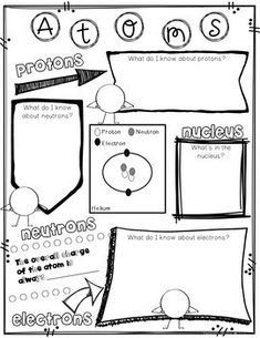 Physical Science Graphic Organizer Sketch Note Review INB