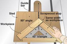 Triangle jig on tablesaw                                                                                                                                                      Mais