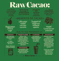 health benefits of cacao. Organic coffee. Organic chocolate. Cocoa. Cacao. Decaf. Shade-grown.