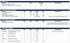 Nasm Opt Template. Sports Performance Testing And Evaluation with ...