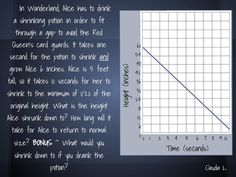 this problem was created by Claudia L. Line Graphs, Cards, Maps, Playing Cards