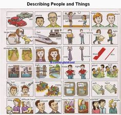 English & ASL Visual Vocabulary for beginners: Describing People and Things. Good practices for students of ASL as practice for signing ams God practice in English for ESL students