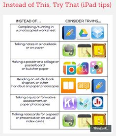 iPad apps for common teacher tasks.  Also a nice use of ThingLink.