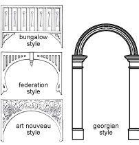 Internal Fretwork Arch-styles