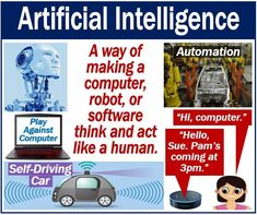 Artificial intelligence or AI refers to computer software that makes robots or computer systems perform human tasks and think like humans. Artificial Intelligence Definition, Machine Learning Artificial Intelligence, Artificial Intelligence Technology, Augmented Reality Technology, Technology World, Ai Machine Learning, Tech Hacks, Business Intelligence, Self Driving