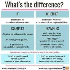 If vs. Whether