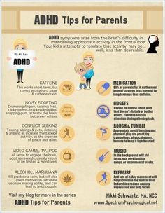 ADHD Tips for Parents Infographic. Suggestions on how to help those with ADHD focus and stay on task. This is the updated link! ADHD Tips for Parents Infogra Adhd Odd, Adhd And Autism, Aspergers Autism, Adhd Help, Adhd Diet, Adhd Strategies, Adhd Symptoms, Therapy Tools, Special Education