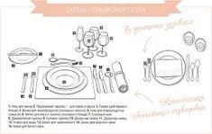 Картинки по запросу простая сервировка стола